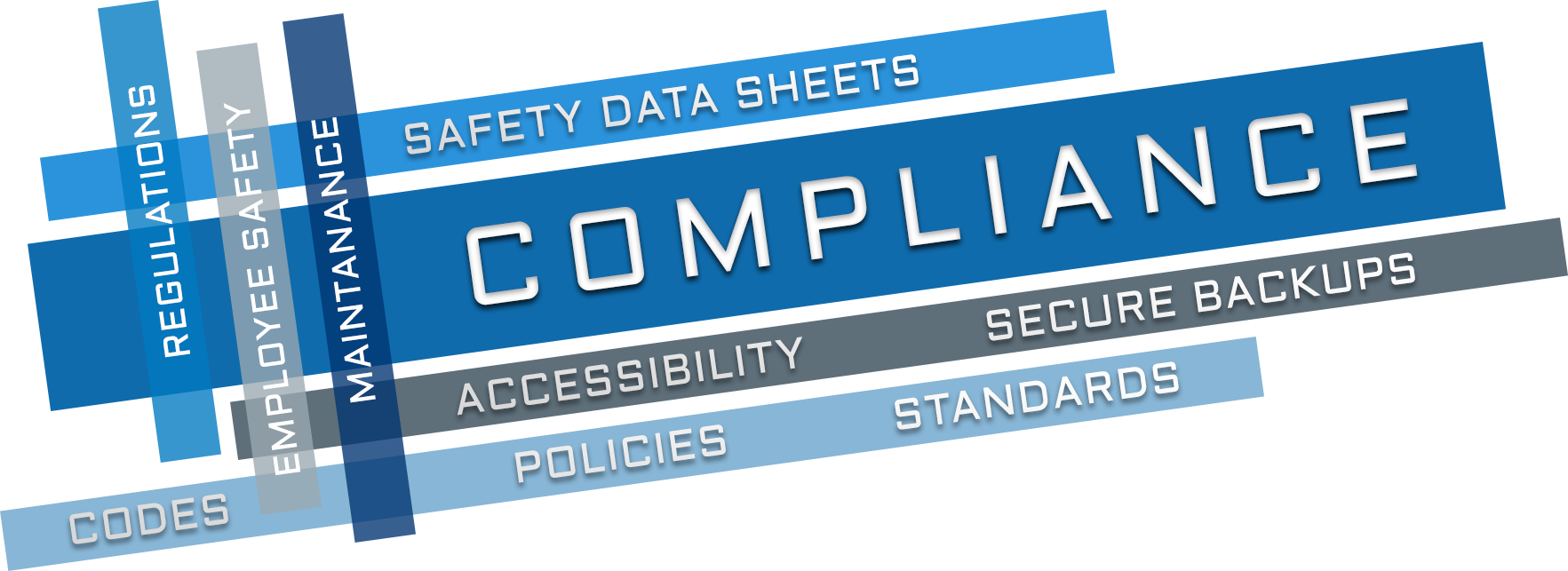 SDS Keep Compliance Graphic